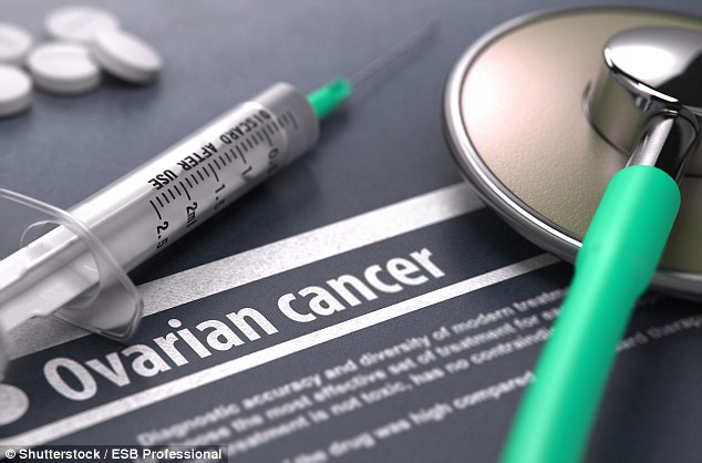 Ovarian Cancer Screening Tool Should be a Top Research Priority